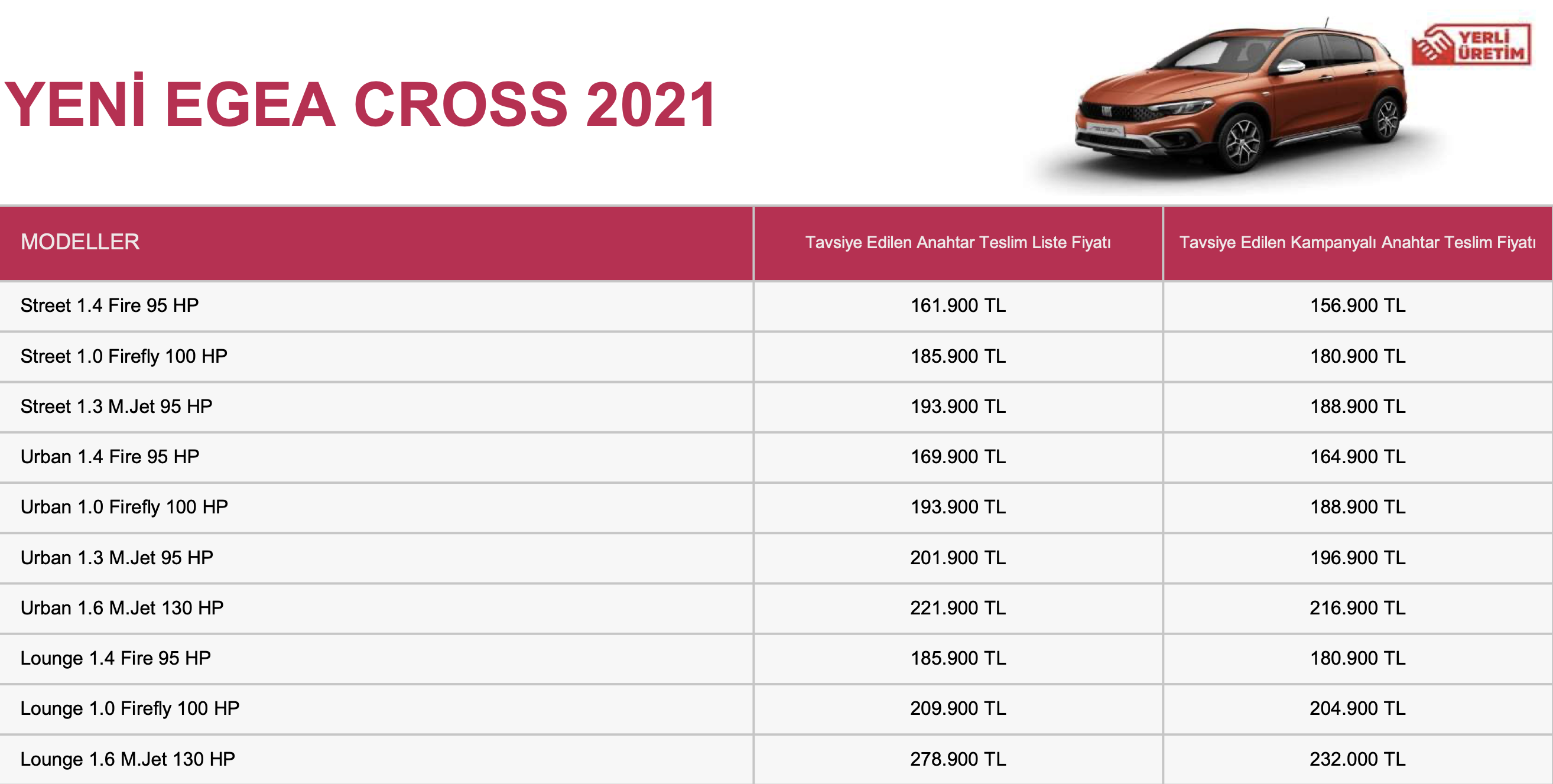 Fiat Egea Cross Fiyat Listesi